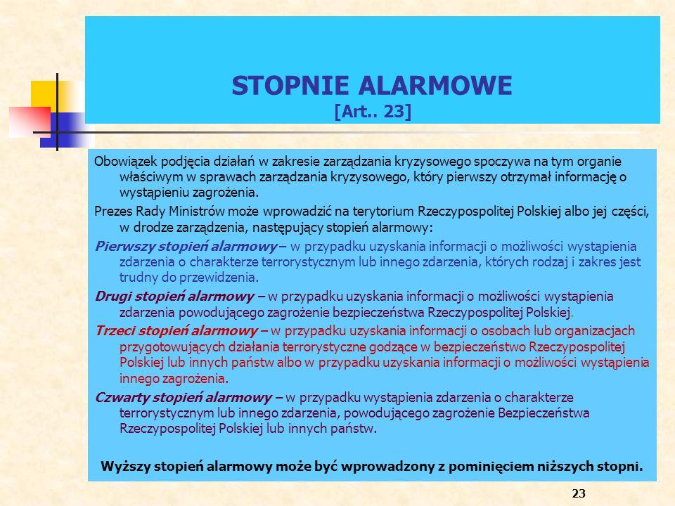 STOPNIE ALARMOWE [Art.. 23]